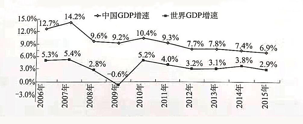 中国的两大结构性变化预示劳动力市场灵活用工的普及势在必行